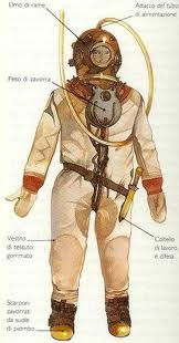 Diving suit