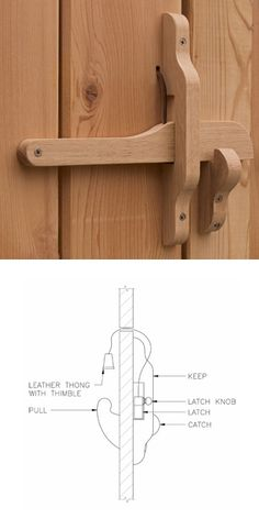 If you want to master wood working methods, try http://www.woodesigner.net