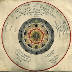 007- La rosa cosmica-Amphitheatrum sapientiae aeternae-1595- Heinrich Khunrath- © 1999-2000 by the Board of Regents of the University of Wisconsin System