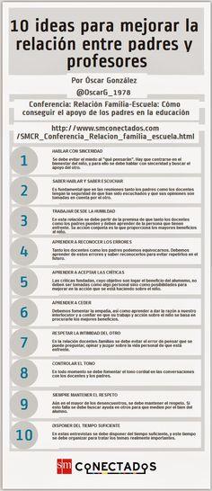 EL BLOG DE ÓSCAR GONZÁLEZ: 10 ideas para mejorar las relaciones entre padres y profesores