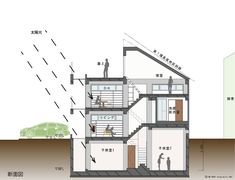 作品集---驚異の狭小7坪! = RC造地下付・屋上付オール電化4人家族の家 | (株)ヴァンクラフト空間環境設計 | 敷地に合わせた「擁壁・地下室・地下車庫付住宅 」難問解決!コンサルタント