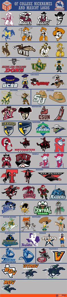 The Best of College Nicknames and Mascots logos College Football Logos, Texas Tech Football, Sports Team Logos, Football Helmets, College Sport, Sports Decals, Sports Art, Team Mascots, University Logo