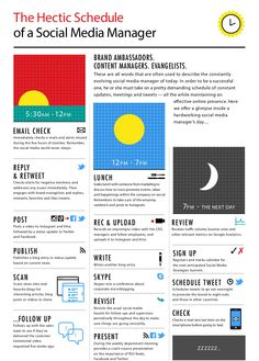 How do the most productive #socialmedia experts optimize their time and skills to get the best result? #infographic