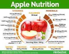 #Apples are well-known for their great nutritional value. Click on the image to learn all about its hidden #health #benefits and how to best utilize them in day-to-day life. #Herbazest