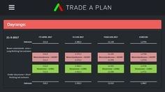 Dayranges as an extra indicator for indices and eur/usd! Very handy so check me site to subscribe!