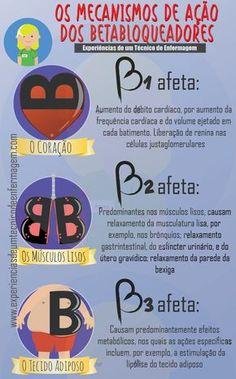 Osbeta bloqueadoressão medicamentos utilizados nas doenças cardiovasculares. Eles são prescritos no quadro de insuficiência cardíaca (principalmente após uminfartodo miocárdio) ou em caso de pr…