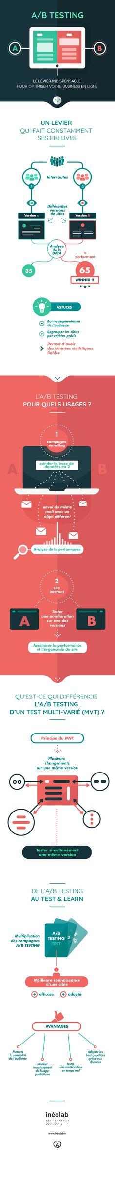 infographie-ab-testing.jpg (900×9227)