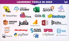In 2020, technology is on every proverbial corner. With different kinds of unique technology appearing every year, we should not be surprised to see several parts of the world experiencing huge changes. Education is not an exception. Here is the list of top learning tools in 2020  #technology #Education #career #learning #tools #edtech #python #jupyter #AWS #Matlab #SQL #machinelearning #ai #datascience #deeplearning #softwares #computerscience #softwareengineers #BpbOnline Deep Learning, Learning Tools, Data Science, Computer Science, Apache Hive, Google Analytics, Machine Learning, Python, Career