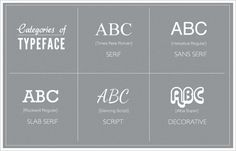 typeface numbers - Google Search