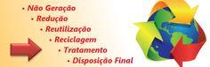 http://engenhafrank.blogspot.com.br: DISPOSIÇÕES TRANSITÓRIAS E FINAIS SOBRE RESÍDUOS S...