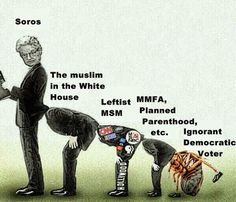 Original pinner wrote: ? and another pinner wrote the comment above....soros.jpg (506×435)