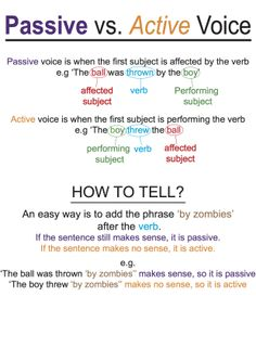 passive vs. active voice in essays Active vs passive voice: what's the difference what journal in which you are writing, the passive voice can active vs passive voice may depend on.