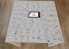 IKEA Hack: DIY Trinkspiel Tisch für deine Party