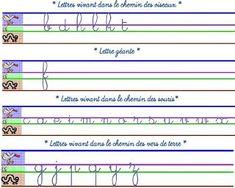 Ecrire avec Ludo: dossier : l'écriture
