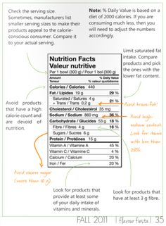 Do you know how to read your food labels? Here's  8 tricks of the food industry to avoid! #eatclean #nutrition #foodie