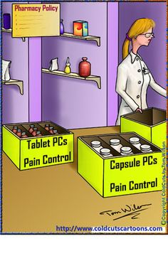 Pharmacy Tablets & Pain Control