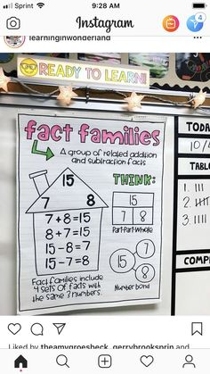 Great fact family anchor chart to replicate for elementary classrooms! Second Grade Math, First Grade Classroom, Math Classroom, Kindergarten Math, Teaching Math, Grade 2, Teaching Time, Classroom Ideas, Teaching Spanish