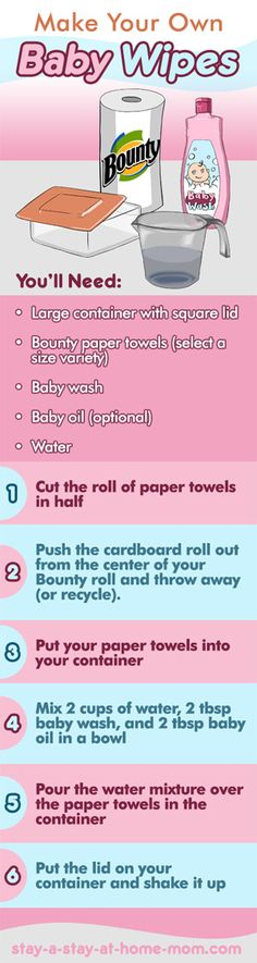 http://www.stay-a-stay-at-home-mom.com/home-made-baby-wipes.html How to make your own baby wipes.