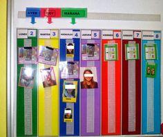 Bilingual Classroom, Spanish Classroom, Self Contained Classroom, Sistema Solar, Conte, Montessori, Therapy, Teaching, Education
