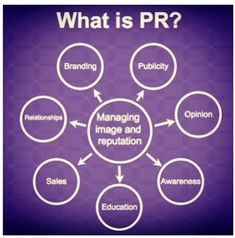What is PR pr is branding pr is publicity pr is opinion.  Pr is relationships pr is managing image reps