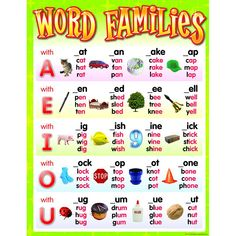 Teacher Created Resources Word Families Chart As Shown Phonics Reading, Teaching Phonics, Phonics Activities, Kindergarten Reading, Preschool Learning, Teaching Reading, Teaching Kids, Learning Tools, Reading Comprehension
