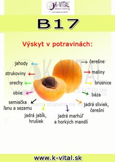 vitaminy Metabolic Balance, Cantaloupe, Life Is Good, Herbs, Fruit, Healthy, Food, Style, Healthy Eating