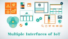 Internet of Things (IoT): The UX Challenges