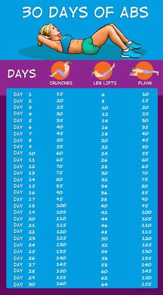 30 day workout challenge, Workout challenge, Workout challenge 30 day fitness, Stomach workout, Ab workout challenge - Challenge Dream Abs In 30 Days on Fabiosa - Summer Body Workouts, Mini Workouts, Body Workout At Home, Gym Workout Tips, At Home Workout Plan, At Home Workouts, Workout Planner, Workout Calendar, Abs Workout Routines