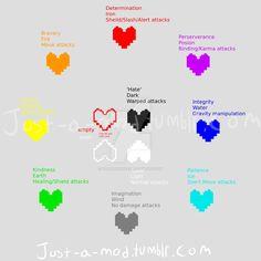 by xXArtSeekerXx on DeviantArt Undertale souls Undertale Hearts, Undertale Souls, Undertale Comic Funny, Undertale Pictures, Undertale Fanart, Undertale Au, Frisk, Otaku, All Souls