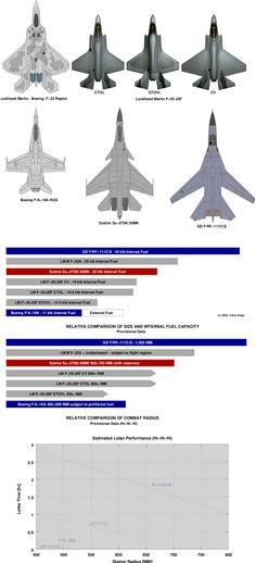 Mighty F-111