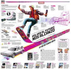 Nos alcanzó el Futuro. No te pierdas la infografía sobre la película, 'Volver al Futuro'.
