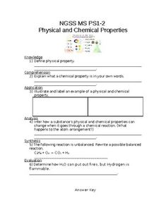 16 Best Physical and Chemical Properties images | Science classroom ...