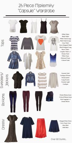 Maternity Capsule Wardrobe Ideas