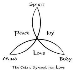 Irish Gaelic Sign Celtic symbol for love