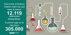 ¿Cuáles son los cien textos científicos más citados de la historia? http://bbc.in/1sr5aQq vía @bbc_ciencia