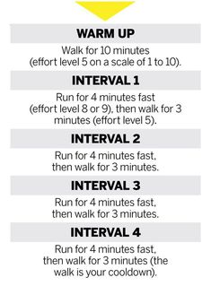 Best HIIT Workout, According to Science (2)