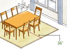 36 Inches: the ideal clearance needed behind chairs from the pushed-in position. (Make sure rugs also extend at least 36 inches, to avoid catching on the chair legs.)