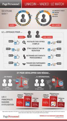 [Infographie] Linkedin-Viadeo : le match - 2015