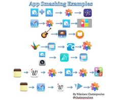 Tech Trends For Teachers: How to Use App Smashing on the iPad to Create an iBook Example