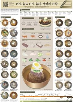 Chibi Kawaii, Sparkling Drinks, Asian Soup, True Food, Asian Cooking, Food Illustrations, Korean Food, Food Menu, Recipe Collection