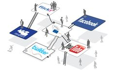 smokatelopez: get you 70 twitter, 60 fb like, 50 pinterest and 25 delicious votes for your url for $5, on fiverr.com