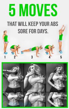 Total Body Fat Burning Workout in 15 Minutes : #ab_workouts