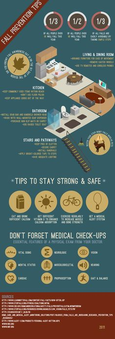 This infographic further explores what you can do to keep yourself and your elderly loved ones safe from falls in the living room, dining room, kitchen, bathroom and stairways.