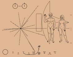 """【再掲】 """"人類からのメッセージを絵で記したもの(…)Active SETI(能動的な地球外知的生命体探査)の最初のケースである。"""" パイオニア探査機の金属板 - Wikipedia https://ja.wikipedia.org/wiki/%E3%83%91%E3%82%A4%E3%82%AA%E3%83%8B%E3%82%A2%E6%8E%A2%E6%9F%BB%E6%A9%9F%E3%81%AE%E9%87%91%E5%B1%9E%E6%9D%BF"""