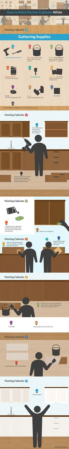 White kitchen cabinets are an undeniably popular kitchen cabinet design due to the fact they look great. What's great about wanting to switch to white cabinets is if your current cabinets are in good shape, it's inexpensive to simply paint them white.  However, you need to do it right so they look great.  Here's a simple infographic that steps you through the process of painting your kitchen cabinets white.