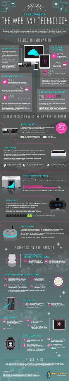 The Future of Web and Technology (Infographic)