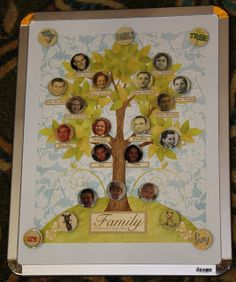 Preserving Heritage: A magnetic family tree that can be used as a game.  Great idea for introducing genealogy to young ones!