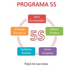 organização de casa 5S