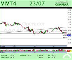 TELEF BRASIL - VIVT4 - 23/07/2012 #VIVT4 #analises #bovespa