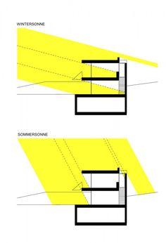 Folded House / x Architekten